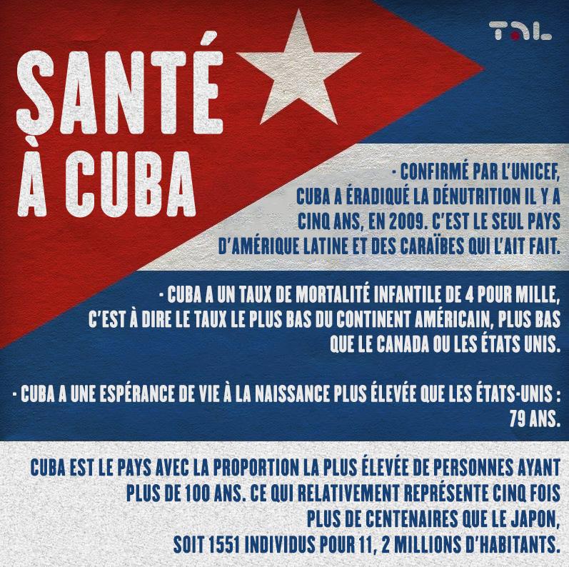 sante_a_cuba